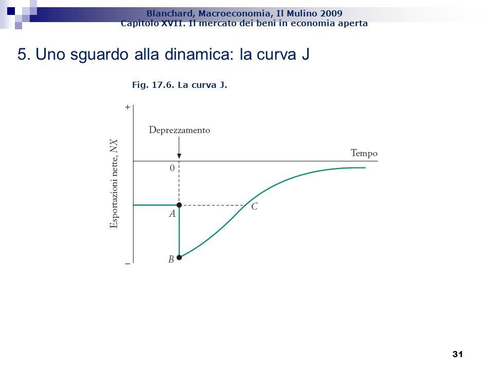 5. Uno sguardo alla dinamica: la curva J