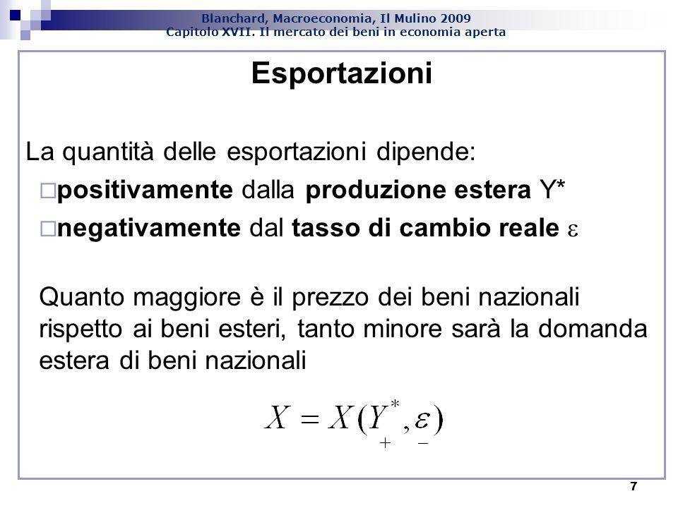 Esportazioni La quantità delle esportazioni dipende: