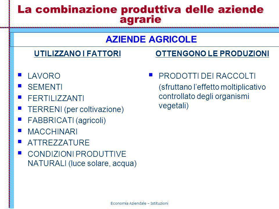 La combinazione produttiva delle aziende agrarie