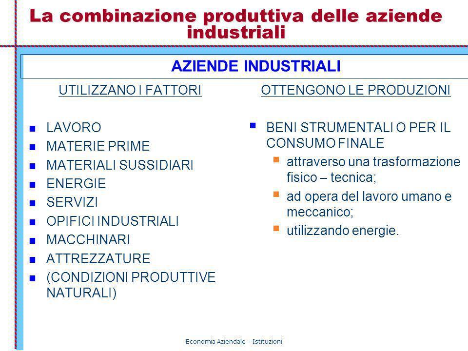 La combinazione produttiva delle aziende industriali