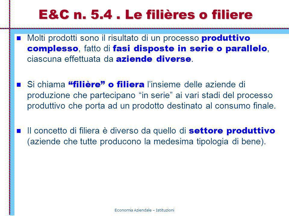 E&C n. 5.4 . Le filières o filiere