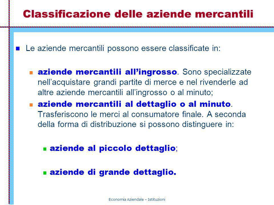 Classificazione delle aziende mercantili