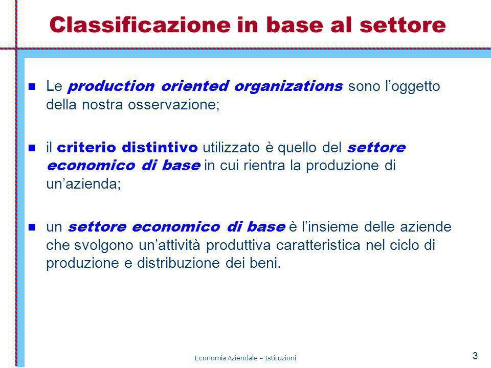 Classificazione in base al settore