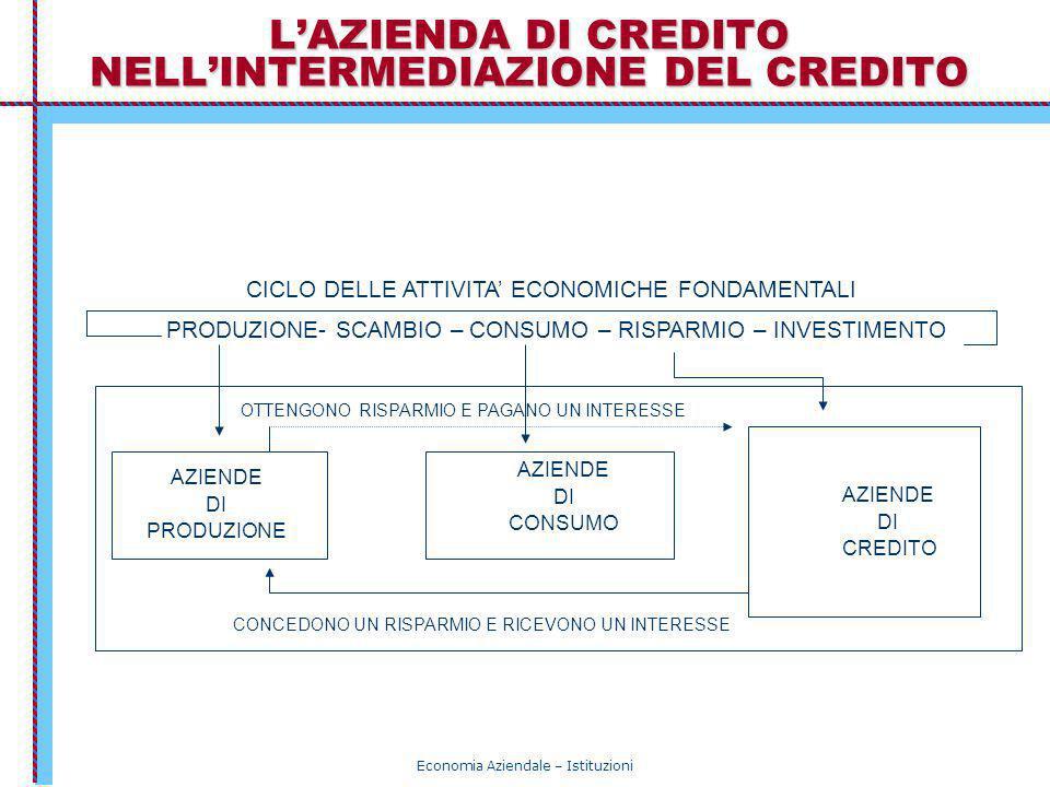 L'AZIENDA DI CREDITO NELL'INTERMEDIAZIONE DEL CREDITO