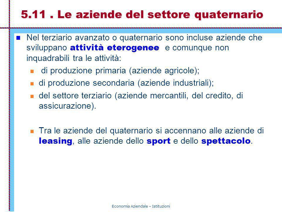 5.11 . Le aziende del settore quaternario