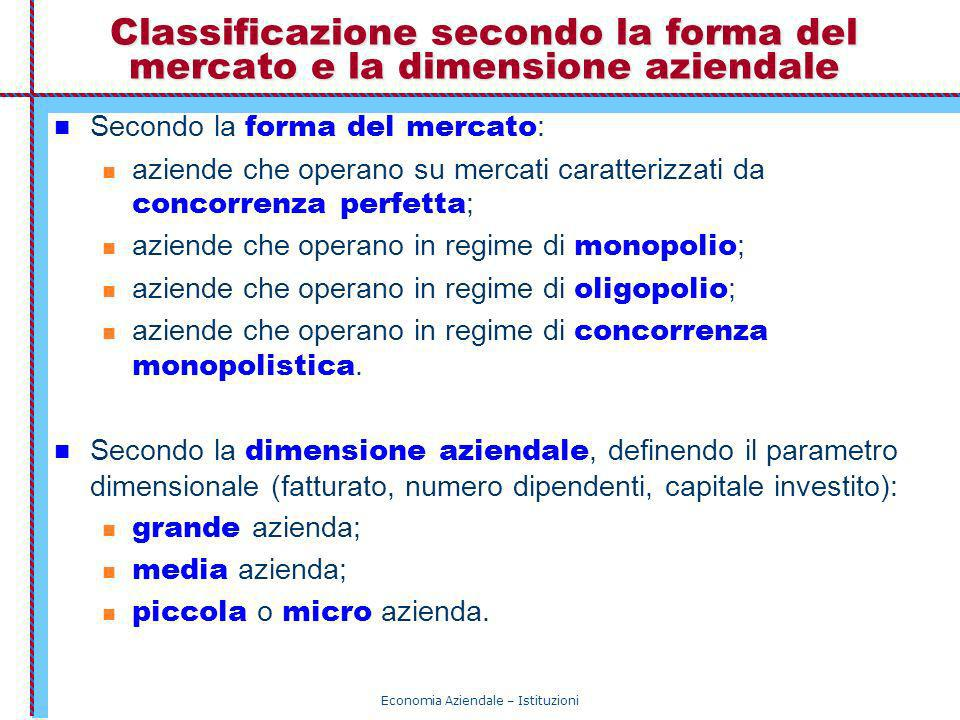 Classificazione secondo la forma del mercato e la dimensione aziendale