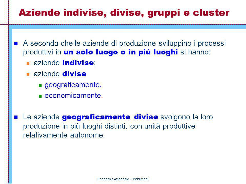 Aziende indivise, divise, gruppi e cluster