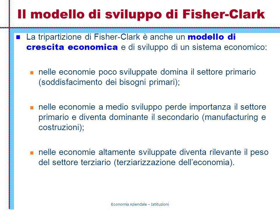 Il modello di sviluppo di Fisher-Clark