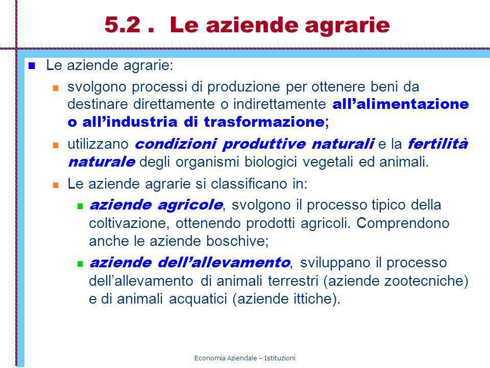 Economia Aziendale – Istituzioni