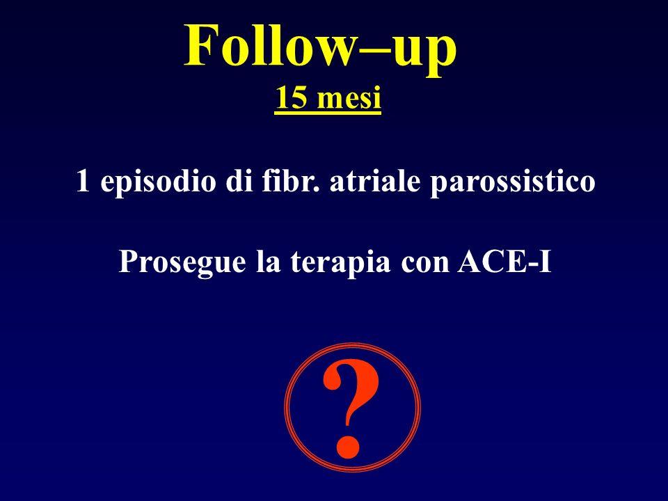 1 episodio di fibr. atriale parossistico Prosegue la terapia con ACE-I
