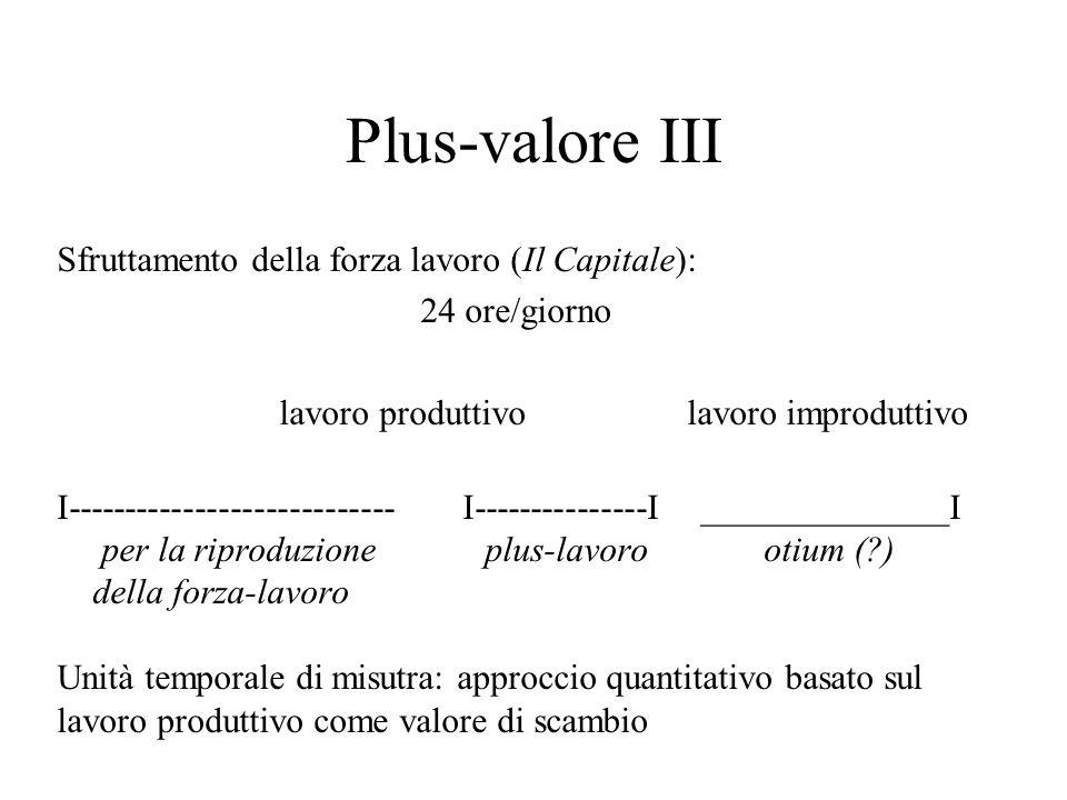 Plus-valore III Sfruttamento della forza lavoro (Il Capitale):