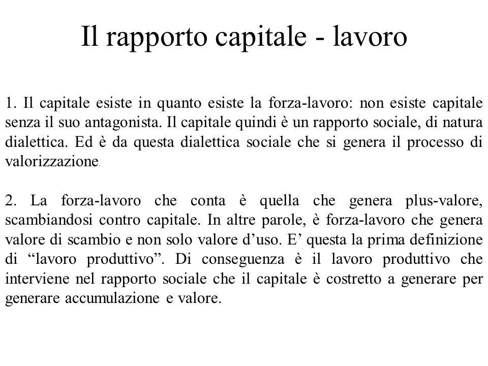 Il rapporto capitale - lavoro