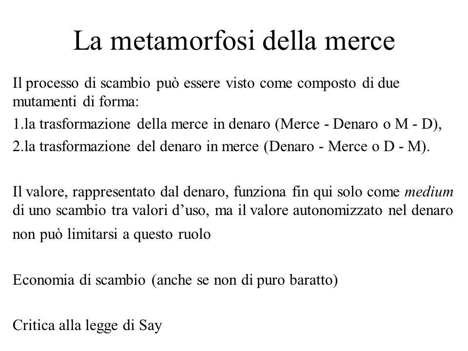 La metamorfosi della merce