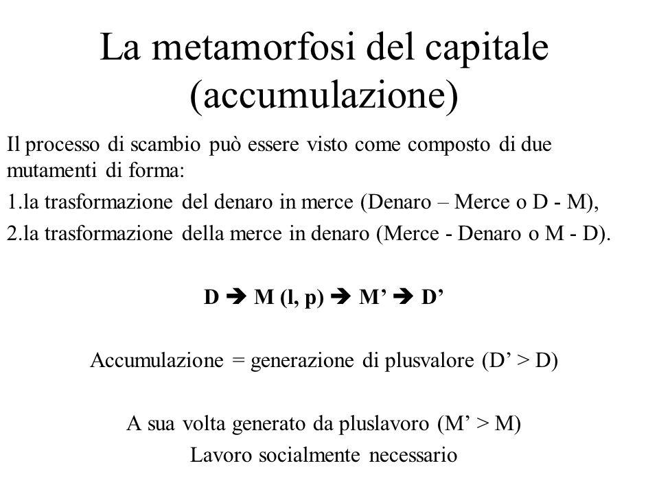 La metamorfosi del capitale (accumulazione)