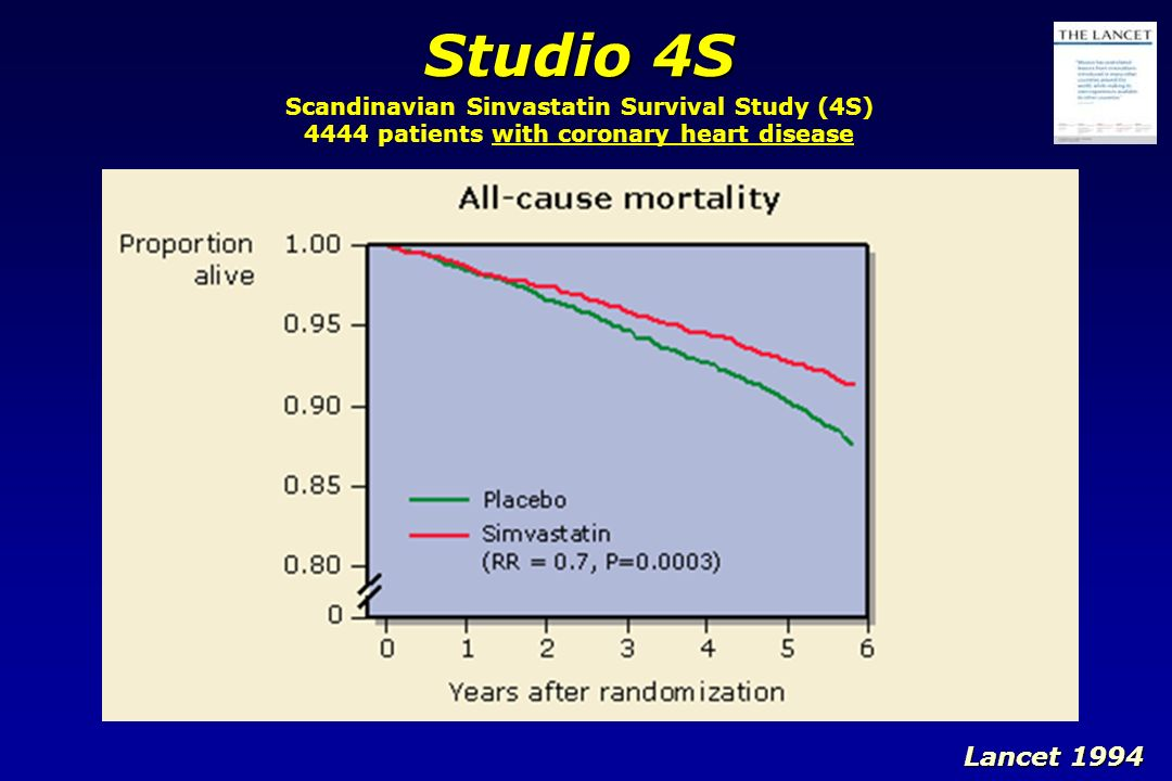 Studio 4S Scandinavian Sinvastatin Survival Study (4S) 4444 patients with coronary heart disease.