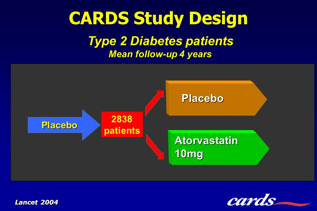 Type 2 Diabetes patients