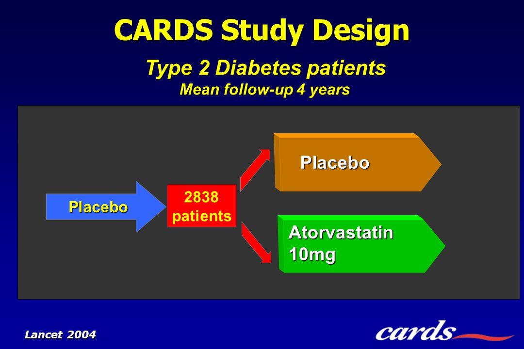 Type 2 Diabetes patients