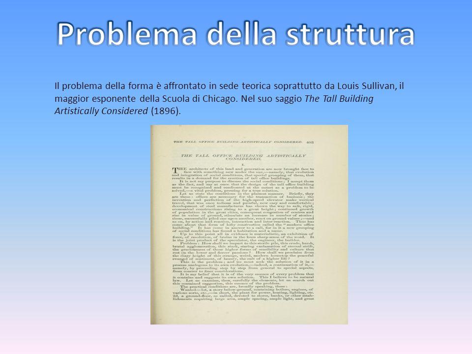 Problema della struttura