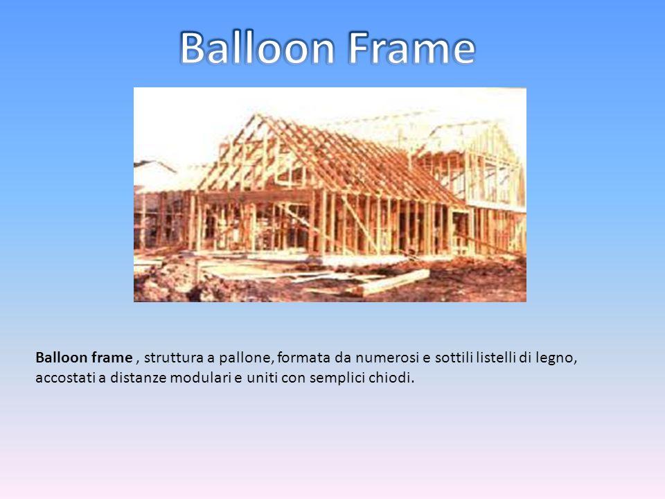 Balloon Frame