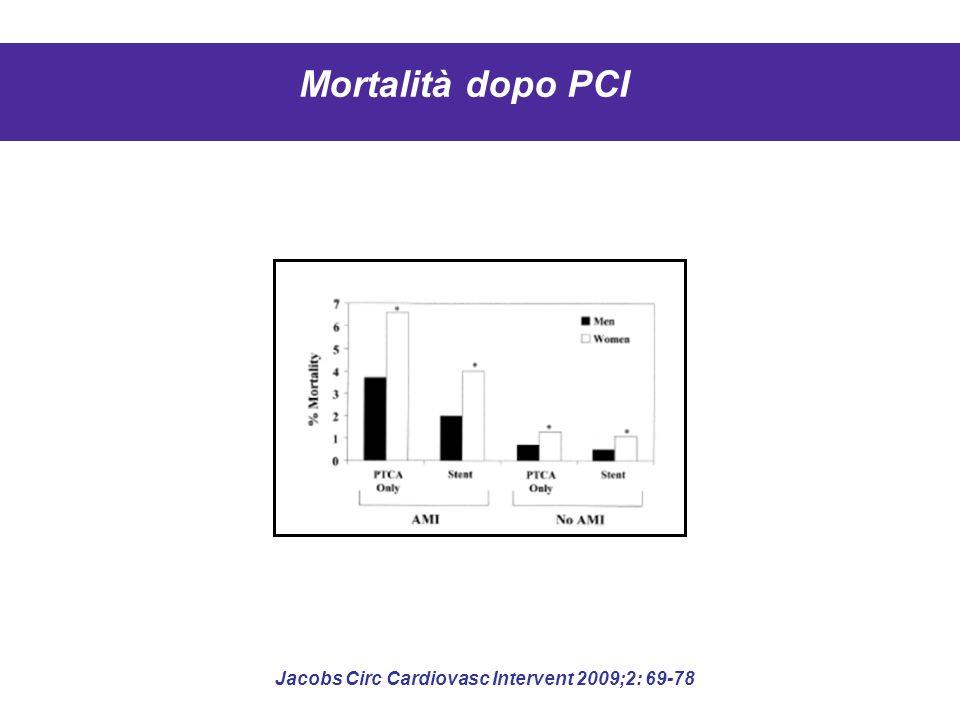 Mortalità dopo PCI Jacobs Circ Cardiovasc Intervent 2009;2: 69-78