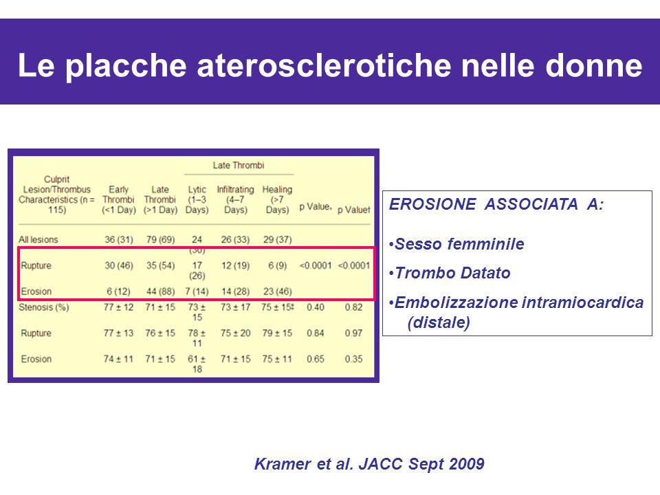 Le placche aterosclerotiche nelle donne