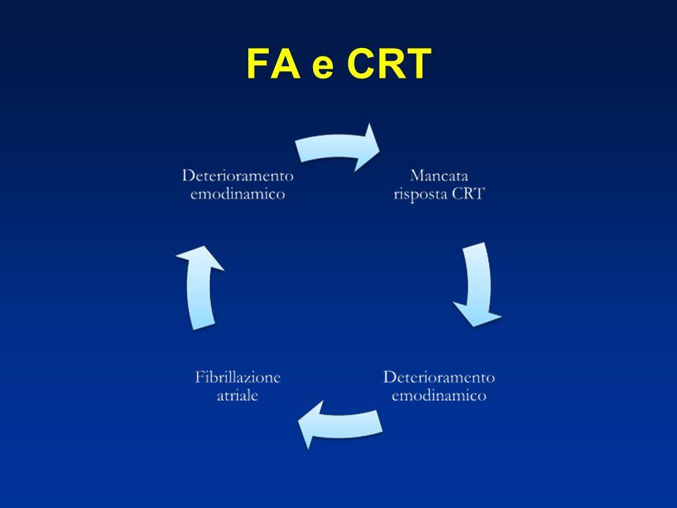 FA e CRT Isonga comunque ricordare che è difficile valutare gli effetti di crt e fa e vicevers a x…