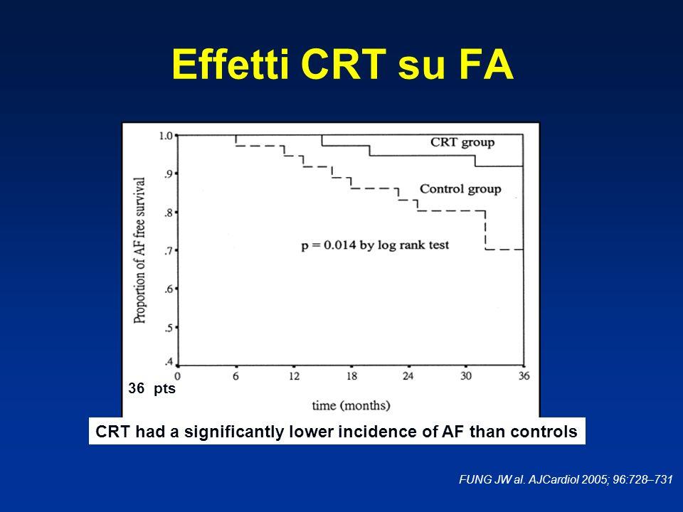 Effetti CRT su FA Alcuni studi hanno dimostrato una riduzione di fa dopo crt.