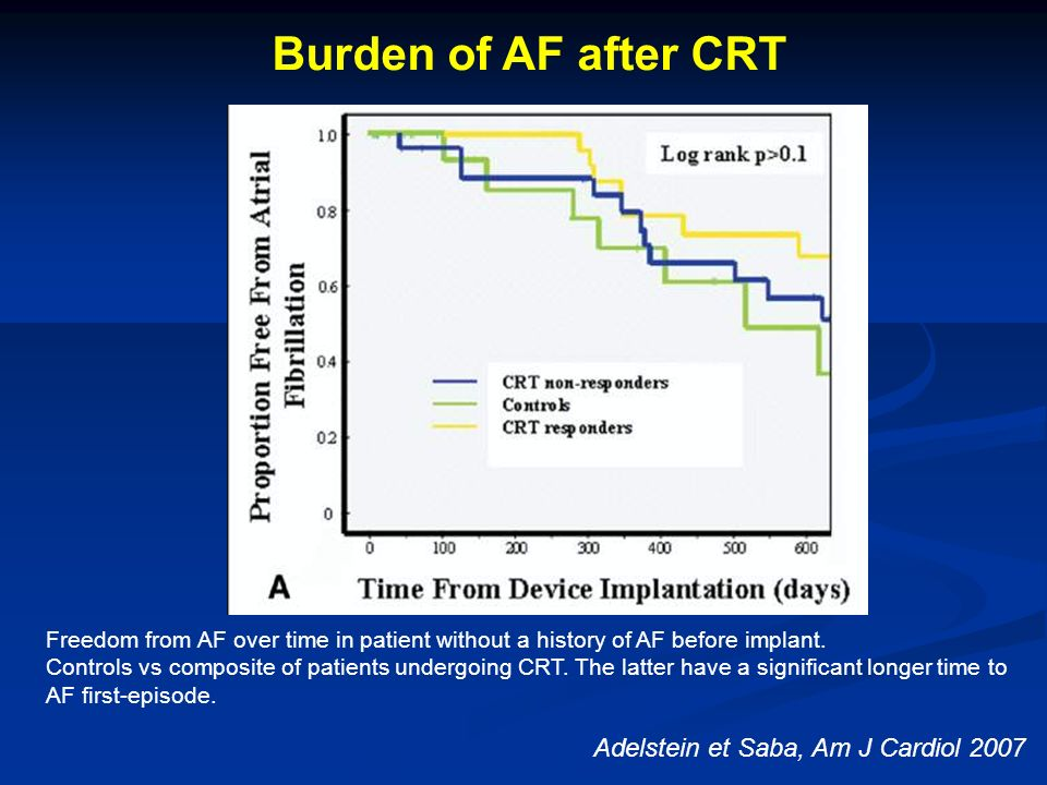 Burden of AF after CRT Adelstein et Saba, Am J Cardiol 2007