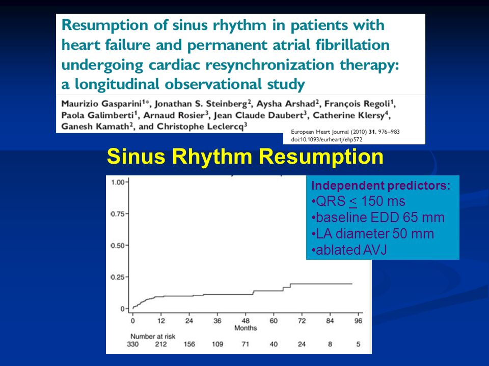 Sinus Rhythm Resumption