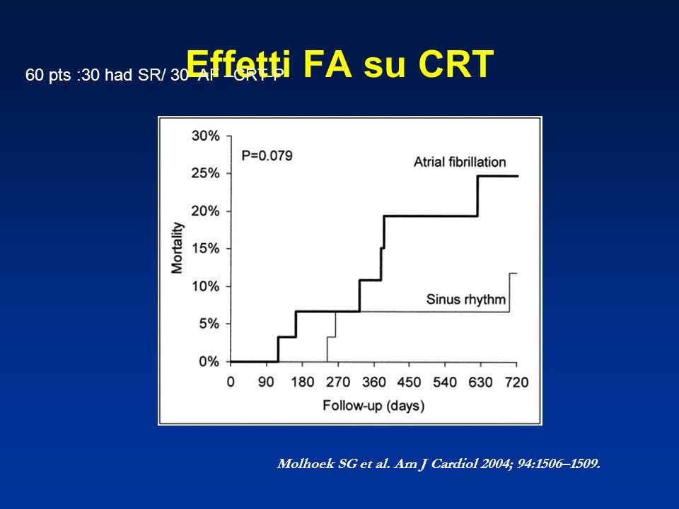 Effetti FA su CRT 60 pts :30 had SR/ 30 AF –CRT-P
