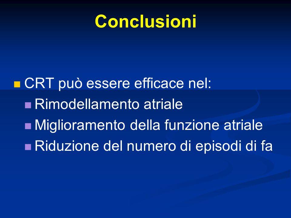 Conclusioni CRT può essere efficace nel: Rimodellamento atriale