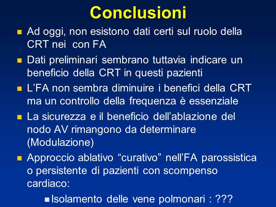 Conclusioni Ad oggi, non esistono dati certi sul ruolo della CRT nei con FA.