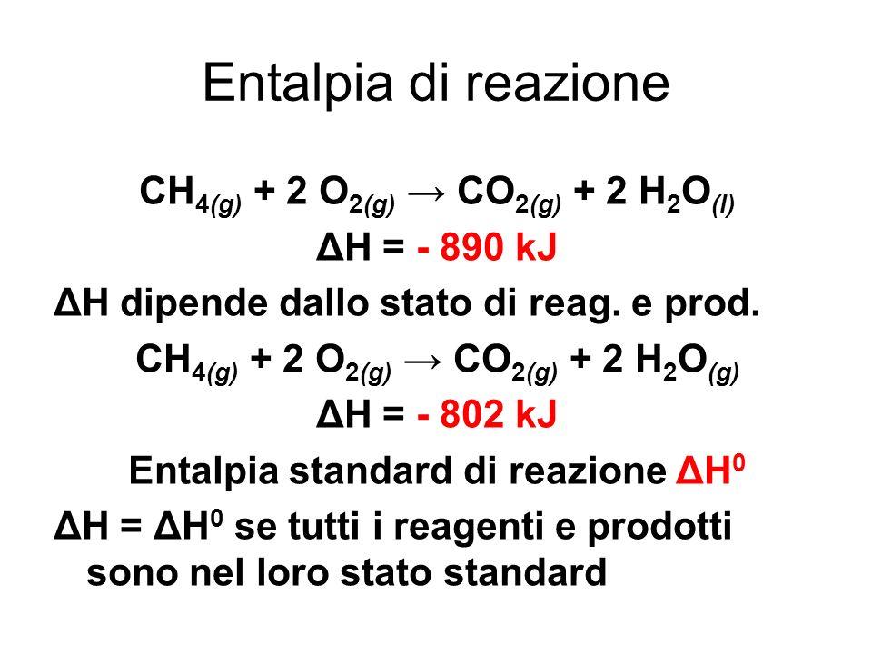 Entalpia di reazione CH4(g) + 2 O2(g) → CO2(g) + 2 H2O(l)