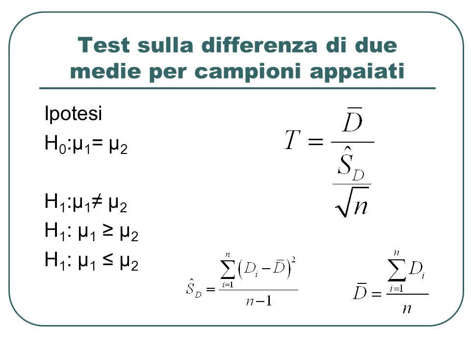 Test sulla differenza di due medie per campioni appaiati