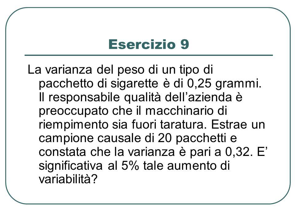 Esercizio 9