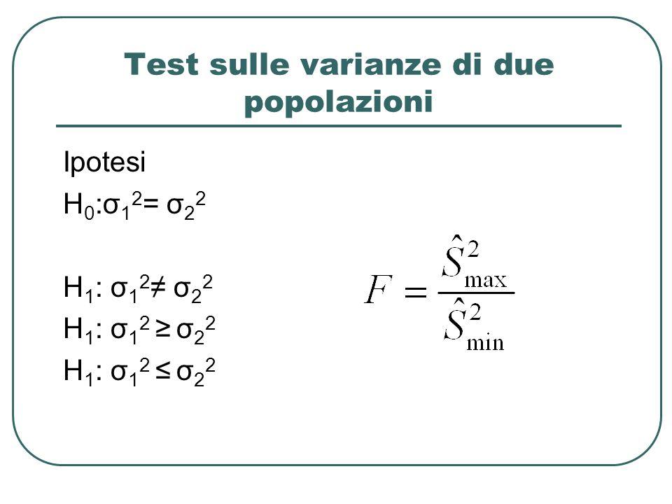 Test sulle varianze di due popolazioni