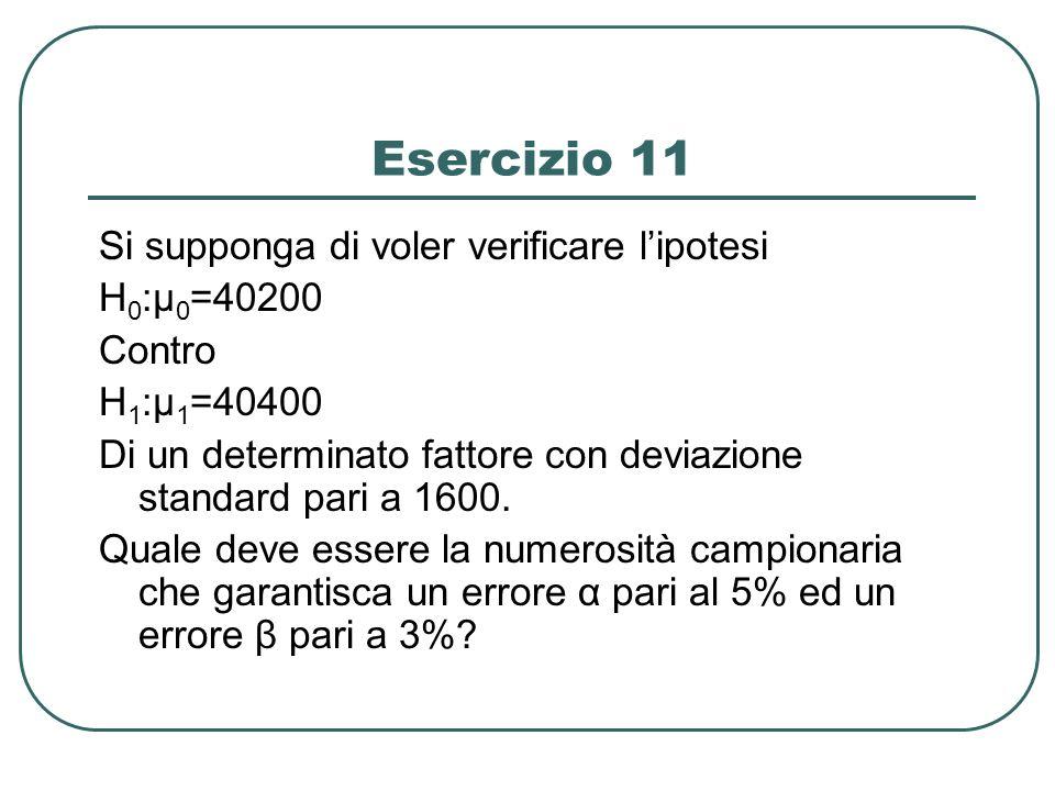 Esercizio 11 Si supponga di voler verificare l'ipotesi H0:μ0=40200