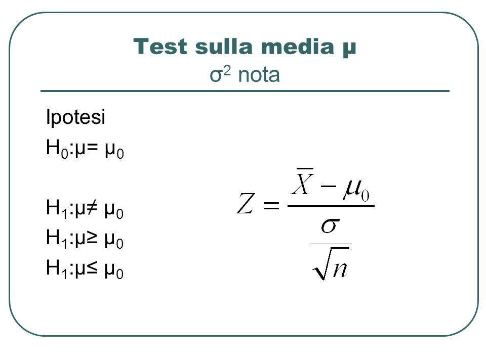 Test sulla media μ σ2 nota