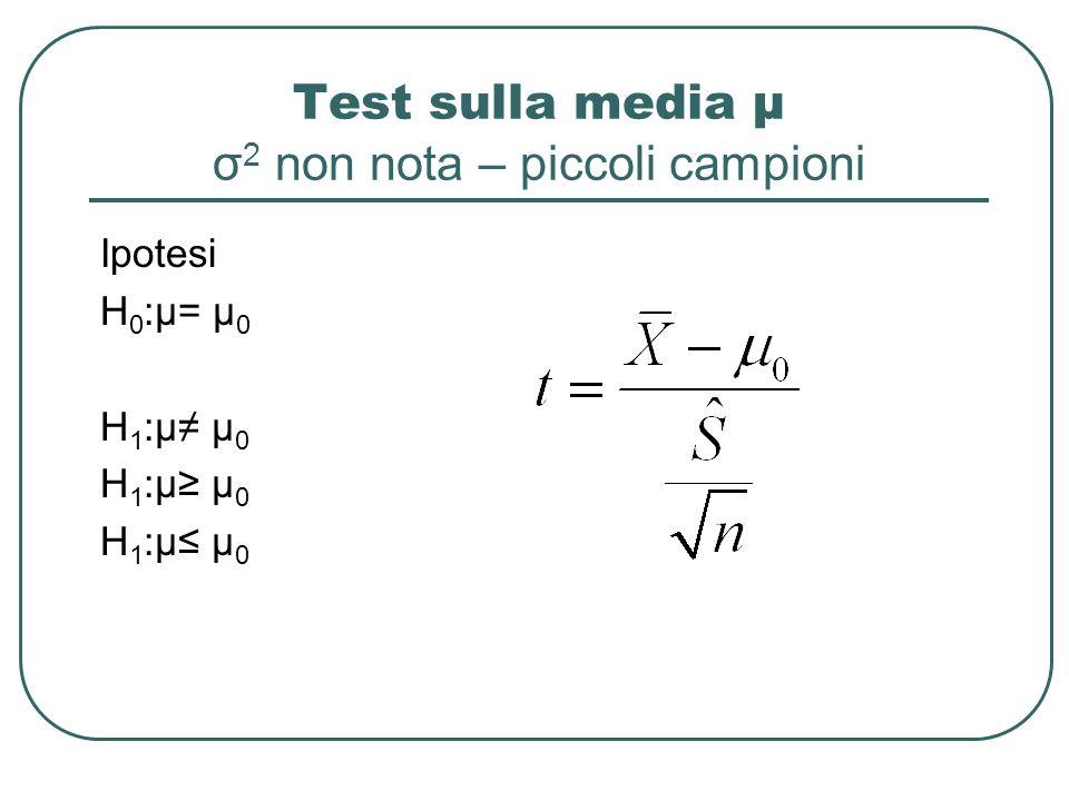 Test sulla media μ σ2 non nota – piccoli campioni