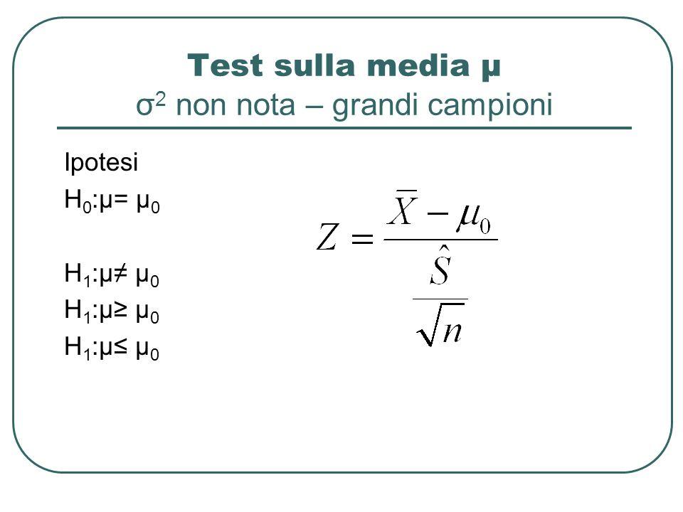 Test sulla media μ σ2 non nota – grandi campioni