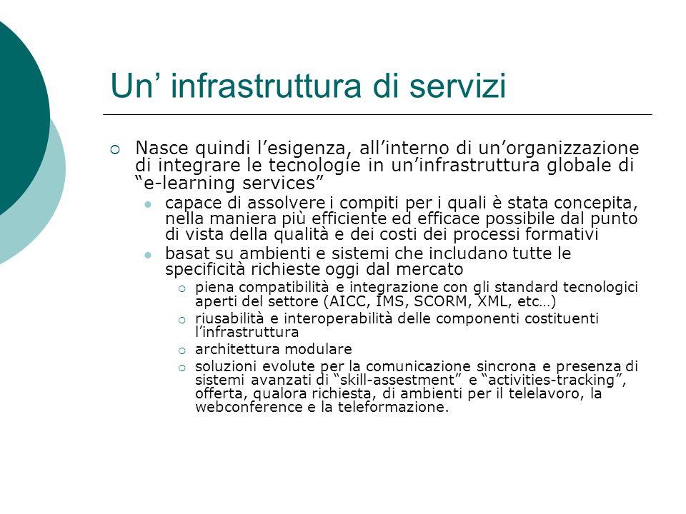 Un' infrastruttura di servizi