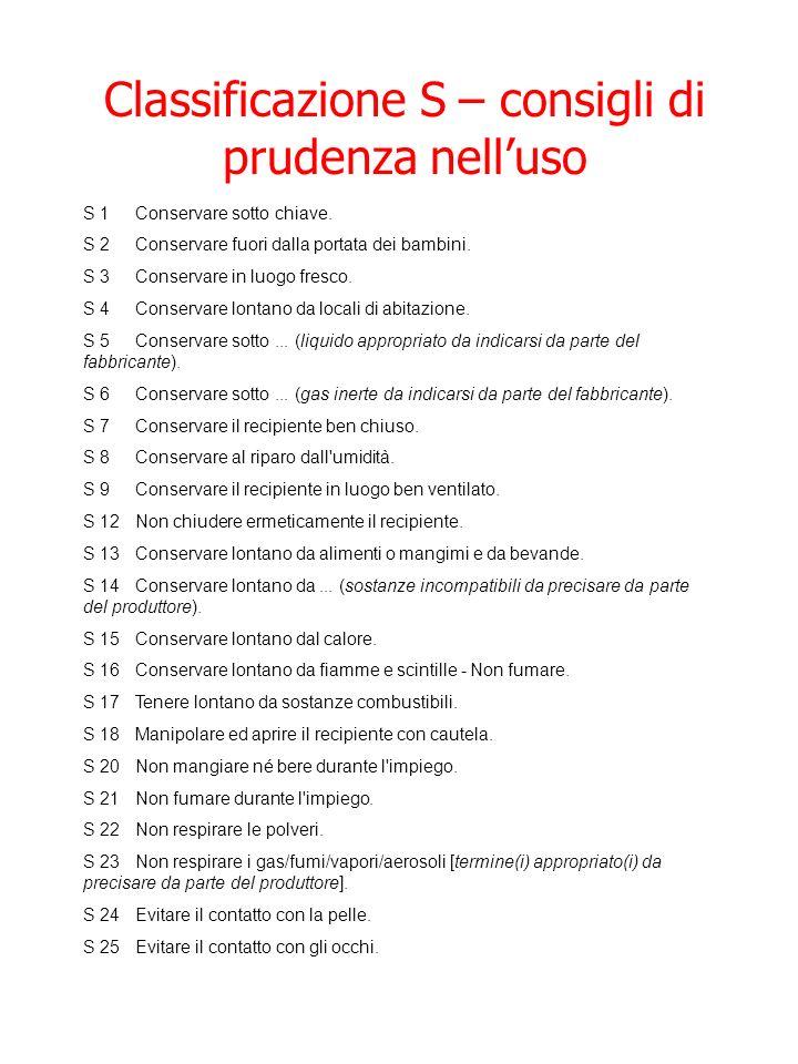 Classificazione S – consigli di prudenza nell'uso