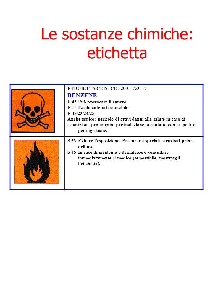 Le sostanze chimiche: etichetta