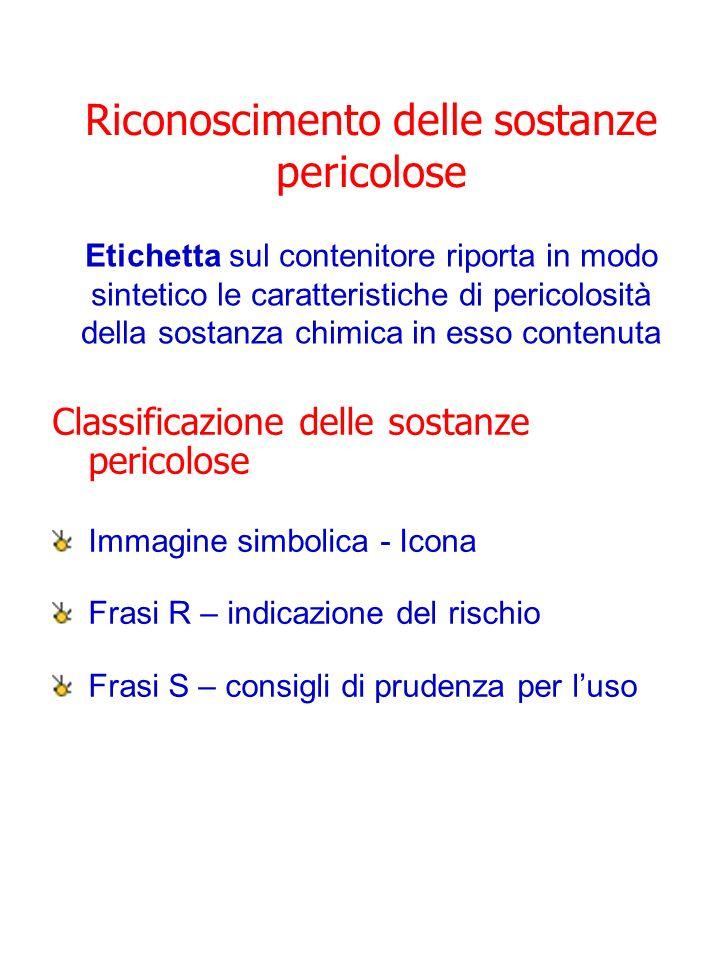Riconoscimento delle sostanze pericolose