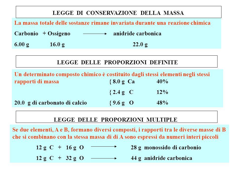 LEGGE DI CONSERVAZIONE DELLA MASSA