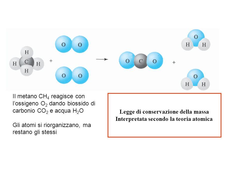 Gli atomi si riorganizzano, ma restano gli stessi