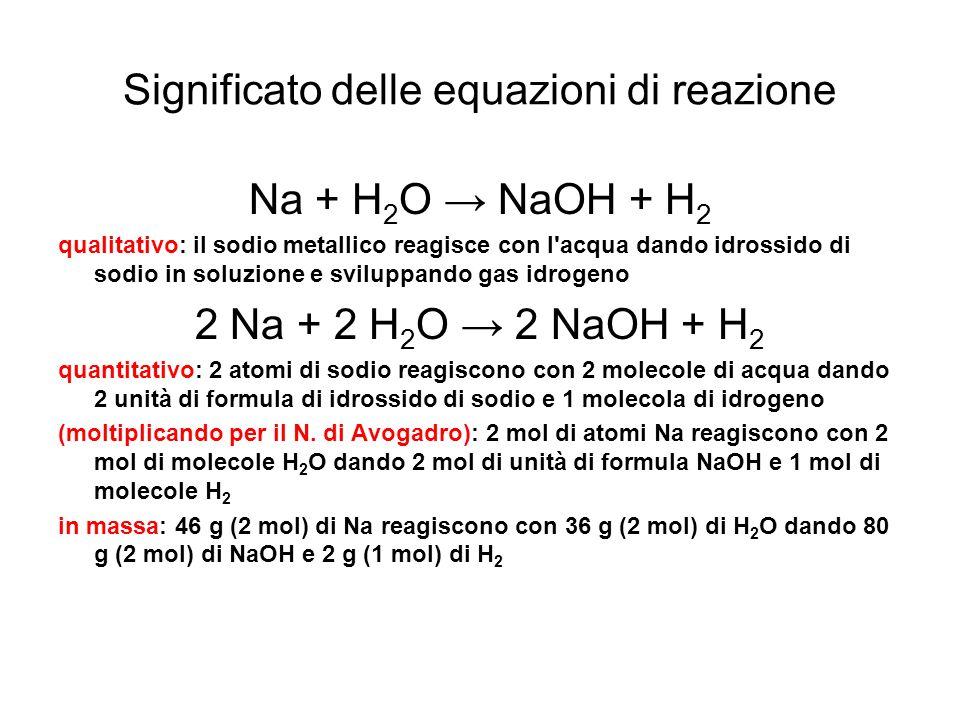 Significato delle equazioni di reazione