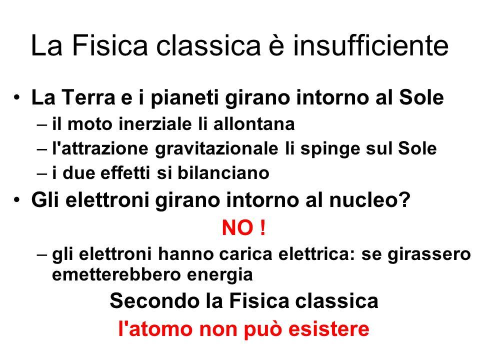 La Fisica classica è insufficiente