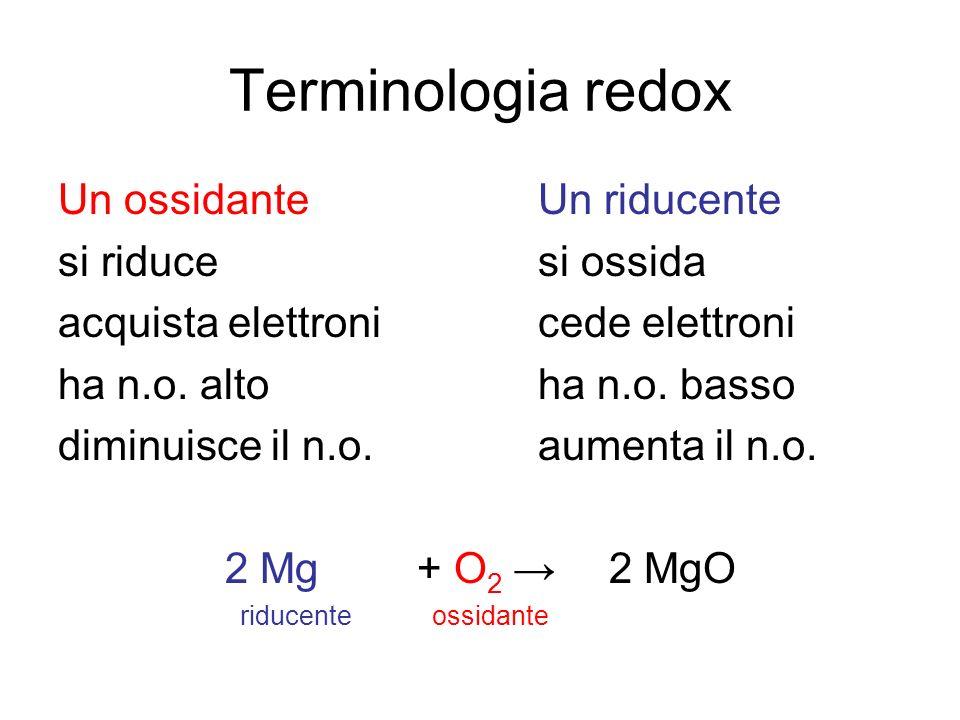 Terminologia redox Un ossidante Un riducente si riduce si ossida