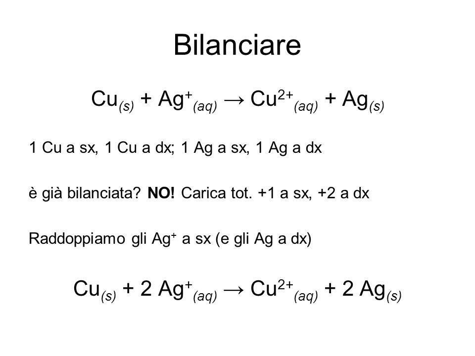 Bilanciare Cu(s) + Ag+(aq) → Cu2+(aq) + Ag(s)